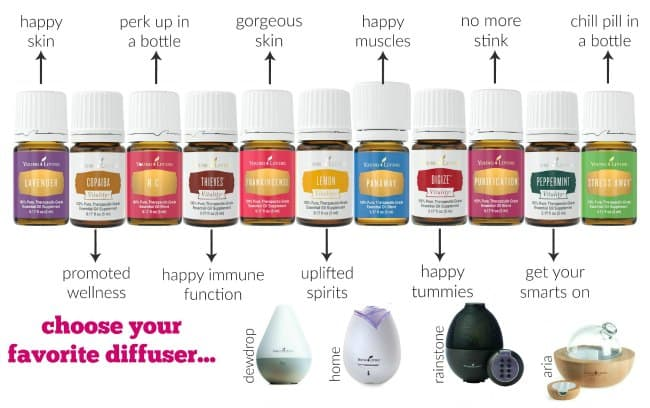 young living canada product guide 2017